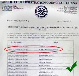 2012 PPE Pass List